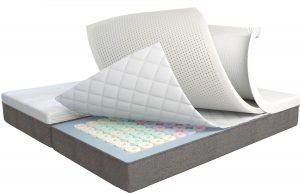 capas de un colchón de látex