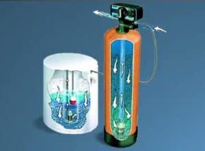 funcionamiento de un descalcificador de agua